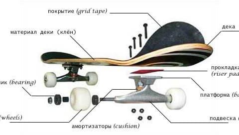 скейт в минске